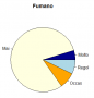 r:grafici:piechart.png